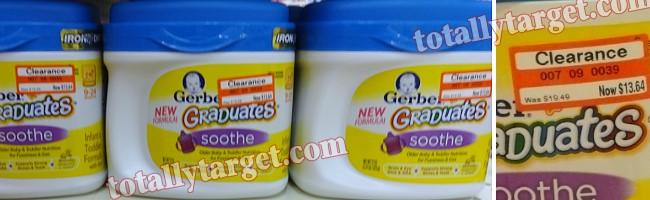 gerber-grads-formula