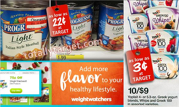 photo about Weight Watchers Printable Coupons called Contemporary .75/1 Excess weight Watchers Products and solutions Coupon \u003d Yoplait Greek As