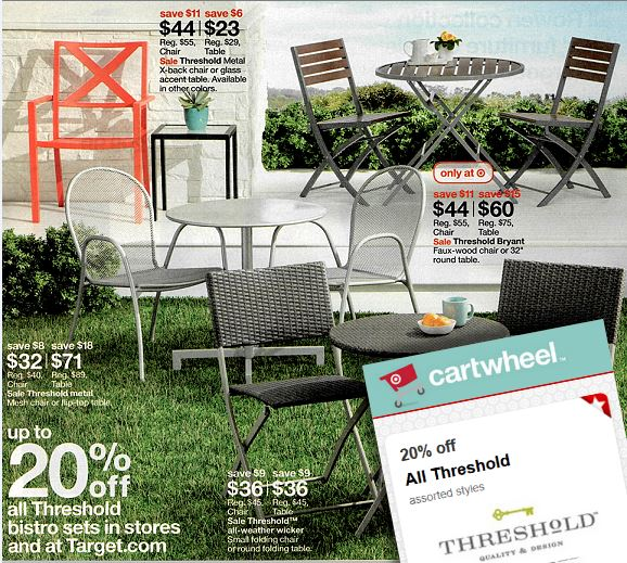 Clearance). This Week Thru 4/23, Target Has All Threshold Patio Bistro Sets  On Sale For ...