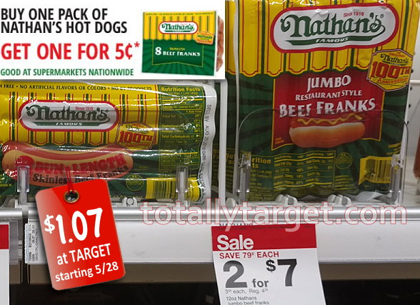 nathans-hot-dogs-target-deal