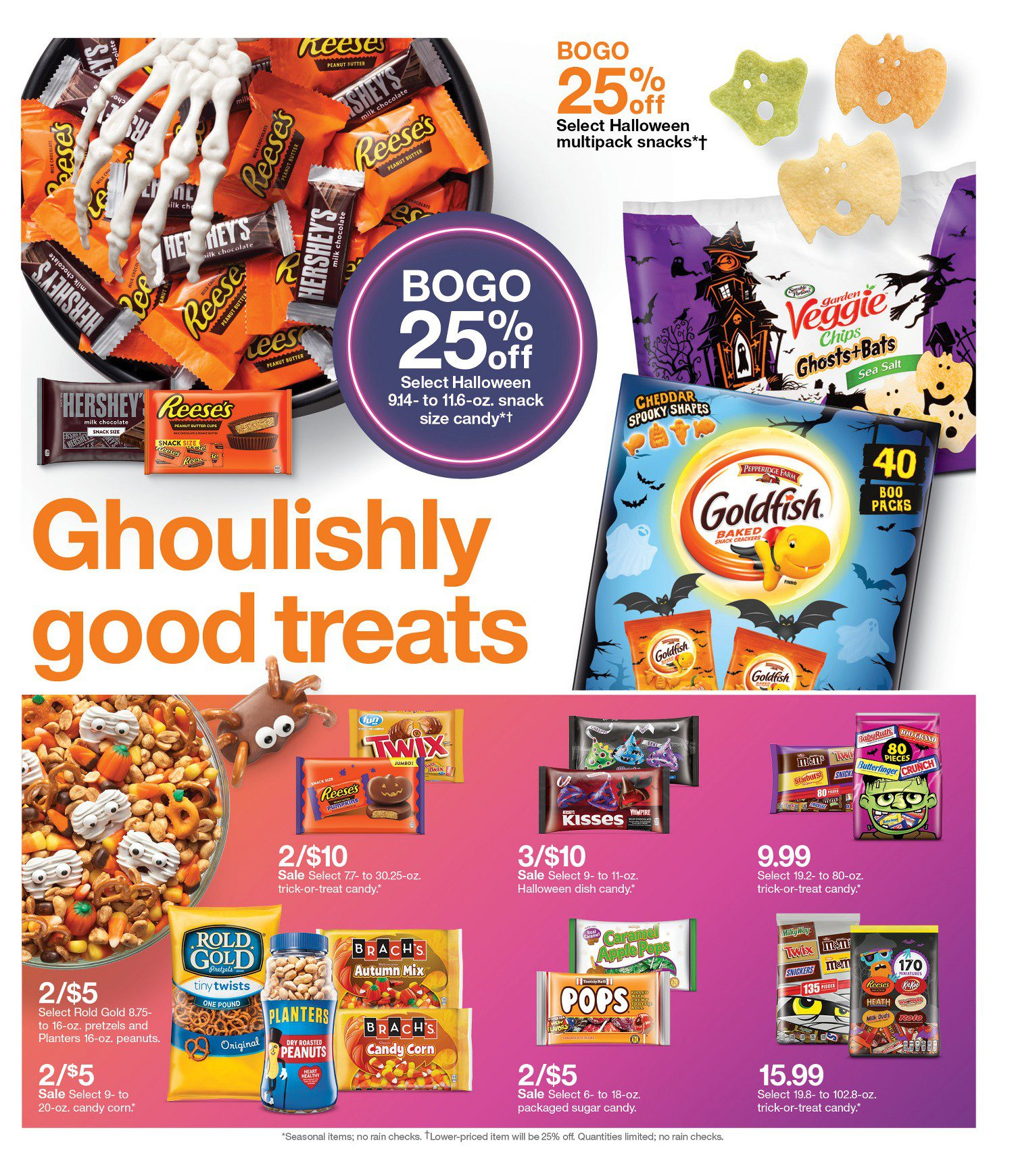 Target Weekly Ad 10/10 2021 Page 26